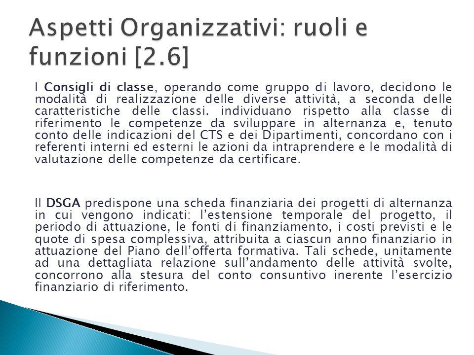 Aspetti Organizzativi: ruoli e funzioni [2.6]